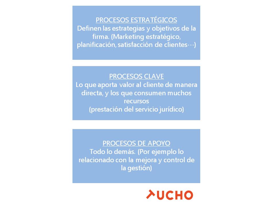 gestion-por-procesos-en-los-despachos-de-abogados-03